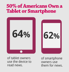Uberflip_inforgraphic on digital news use